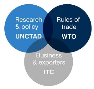 International Trade Centre (ITC)
